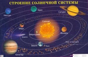 0001-001-V-2006-godu-Mezhdunarodnyj-Astronomicheskij-Sojuz-MAS-iskljuchil-Pluton